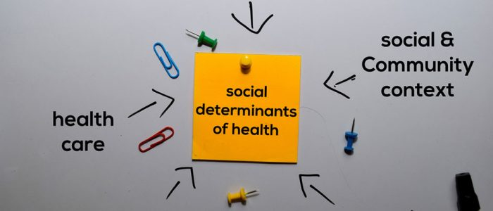 What are Social Determinants of Health?